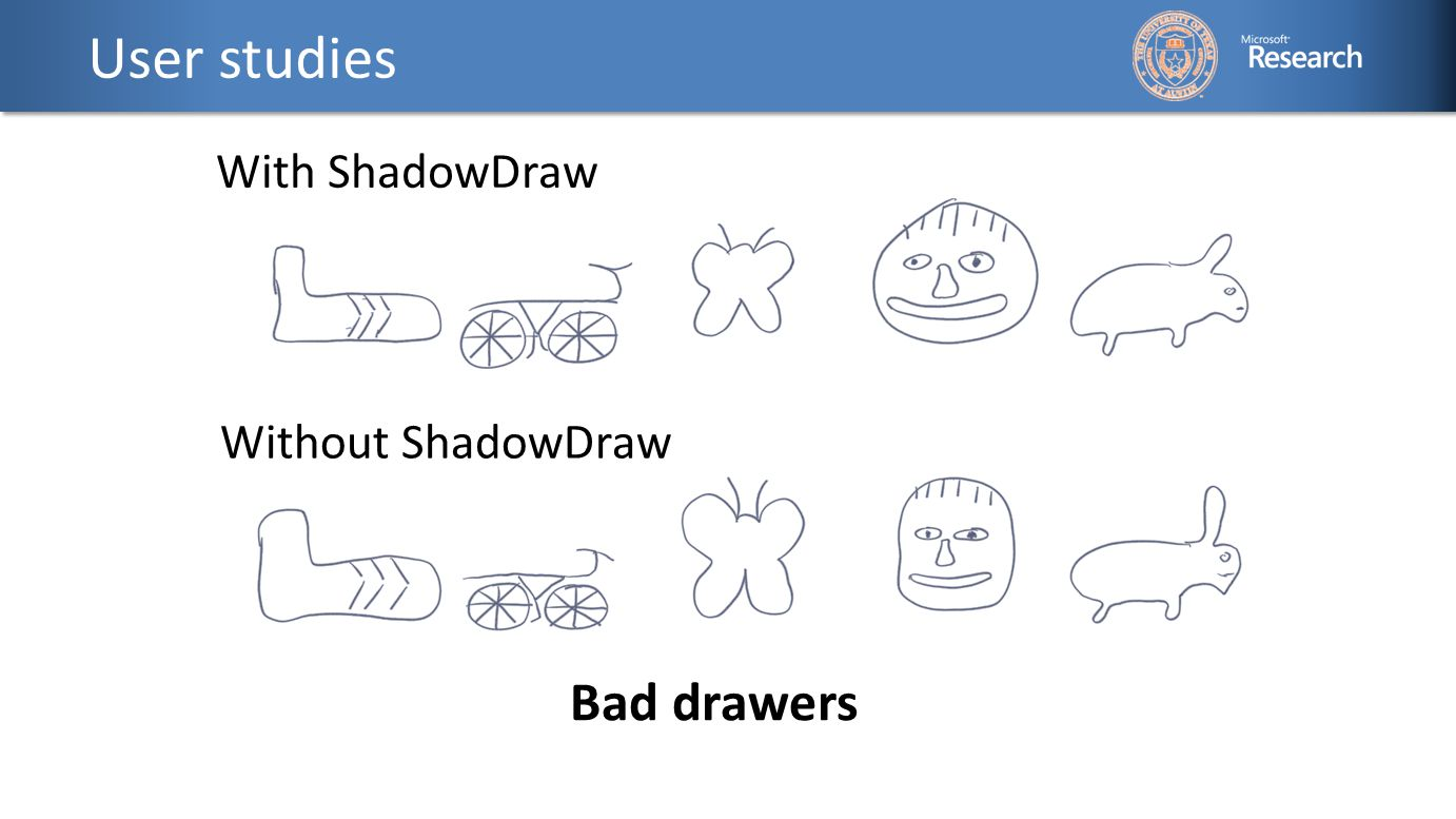User studies Bad drawers With ShadowDraw Without ShadowDraw