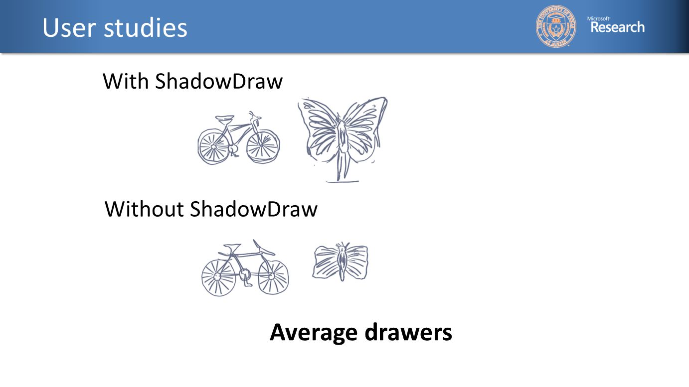 User studies Average drawers With ShadowDraw Without ShadowDraw