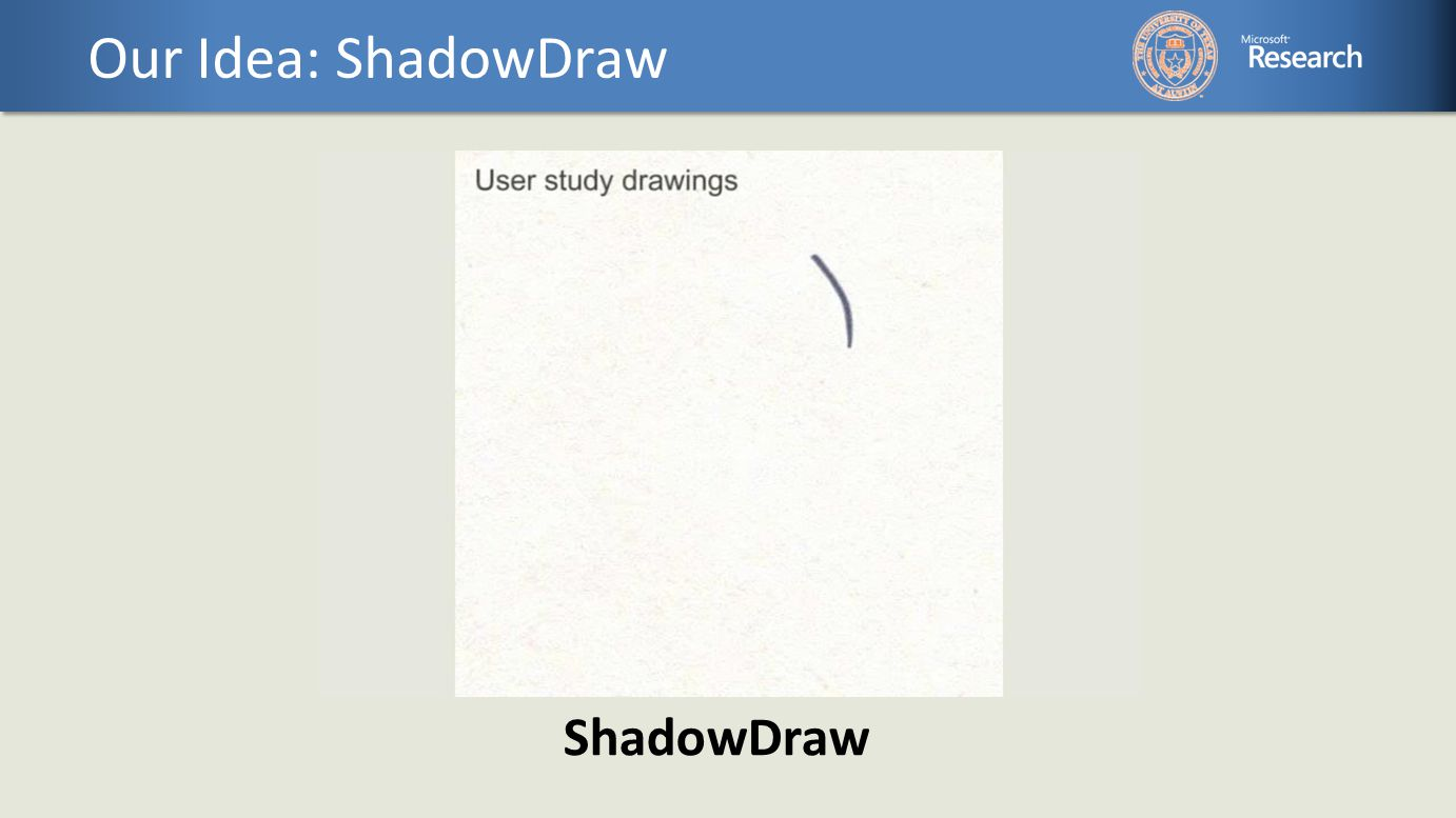 Creating shadows = Shadow Shadow gives gist of many images simultaneously + Collection of images…