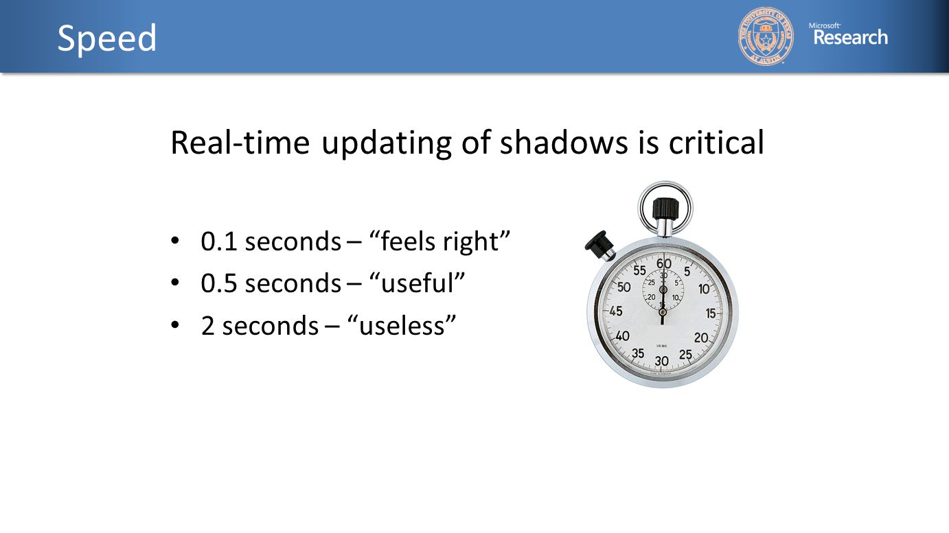 Speed Real-time updating of shadows is critical 0.1 seconds – feels right 0.5 seconds – useful 2 seconds – useless