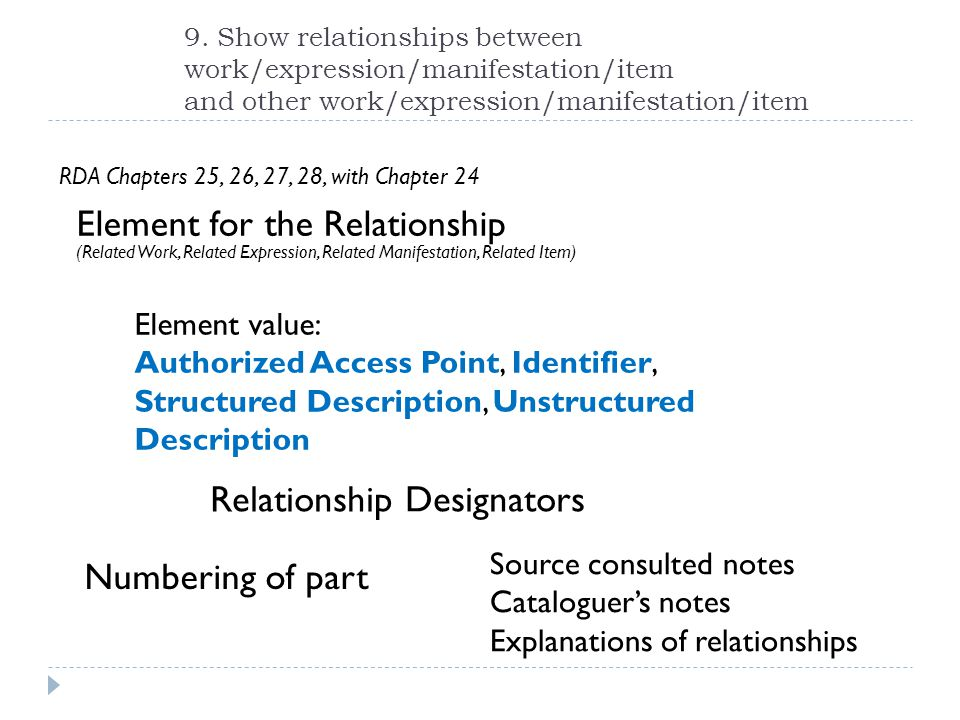 9. Show relationships between work/expression/manifestation/item and other work/expression/manifestation/item RDA Chapters 25, 26, 27, 28, with Chapte