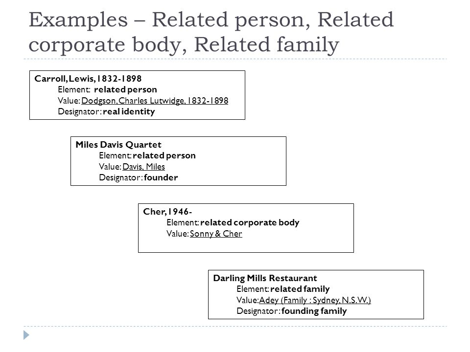 Examples – Related person, Related corporate body, Related family Carroll, Lewis, 1832-1898 Element: related person Value: Dodgson, Charles Lutwidge,