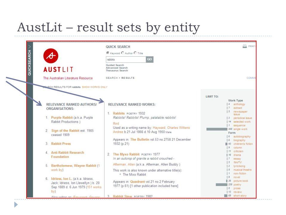 AustLit – result sets by entity