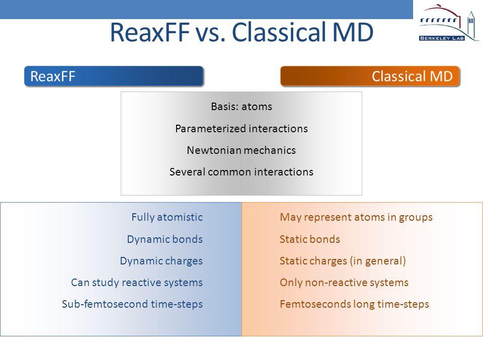 ReaxFF vs.