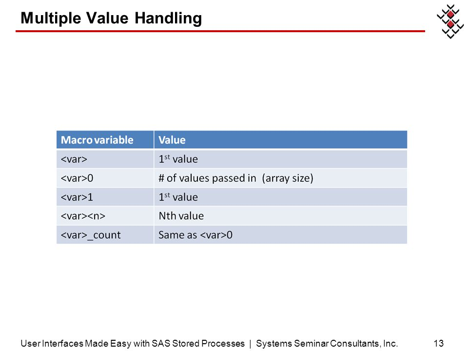 Multiple Value Handling 13User Interfaces Made Easy with SAS Stored Processes | Systems Seminar Consultants, Inc.