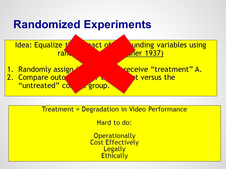 "Idea: Equalize the impact of confounding variables using randomness. (R.A. Fisher 1937) 1.Randomly assign individuals to receive ""treatment"" A. 2.Comp"