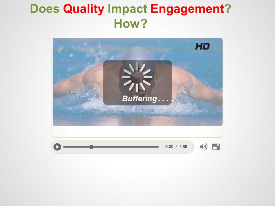 Does Quality Impact Engagement? How? Buffering....