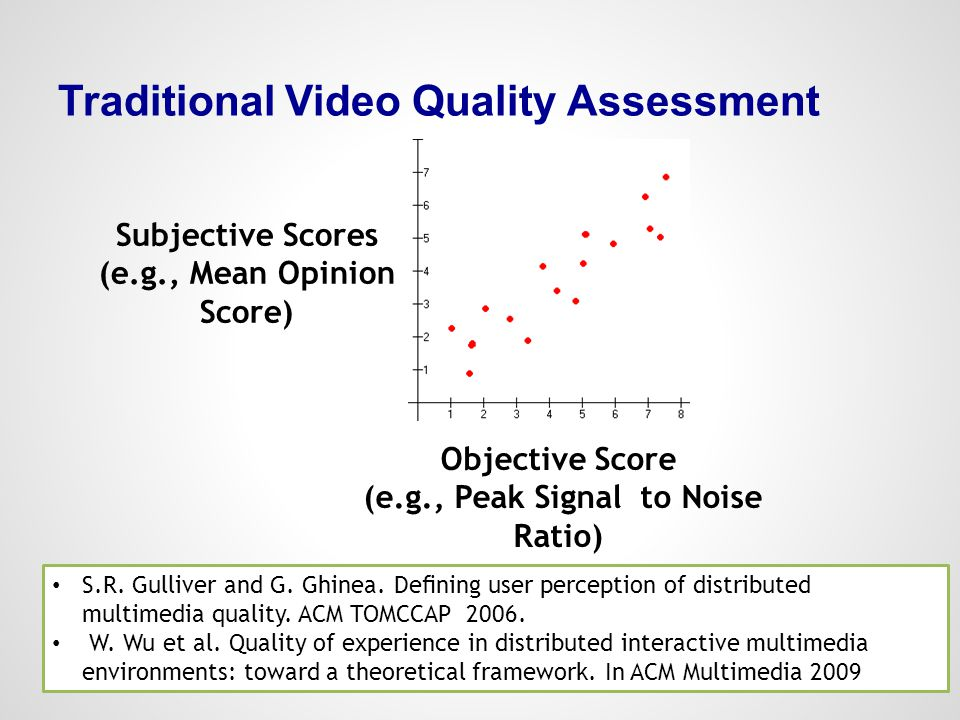 Objective Score (e.g., Peak Signal to Noise Ratio) Subjective Scores (e.g., Mean Opinion Score) Traditional Video Quality Assessment S.R. Gulliver and