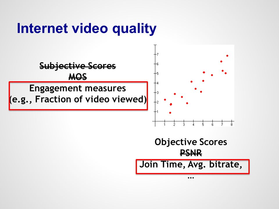 Results of Quasi-Experiment A viewer experiencing rebuffering for 1% of the video duration watched 5% less of the video compared to an identical viewer who experienced no rebuffering.