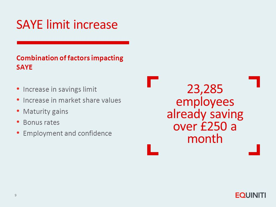 Analysis of SIPs to August 2014 Changing savings limits SIP Partnership limit increase Survey Survey showed 88% of companies intended to increase the monthly savings limit to £150 SIP limit change to August Of the 29 companies changing limits all have increased the limit to £150 per month Plan limit changes 10
