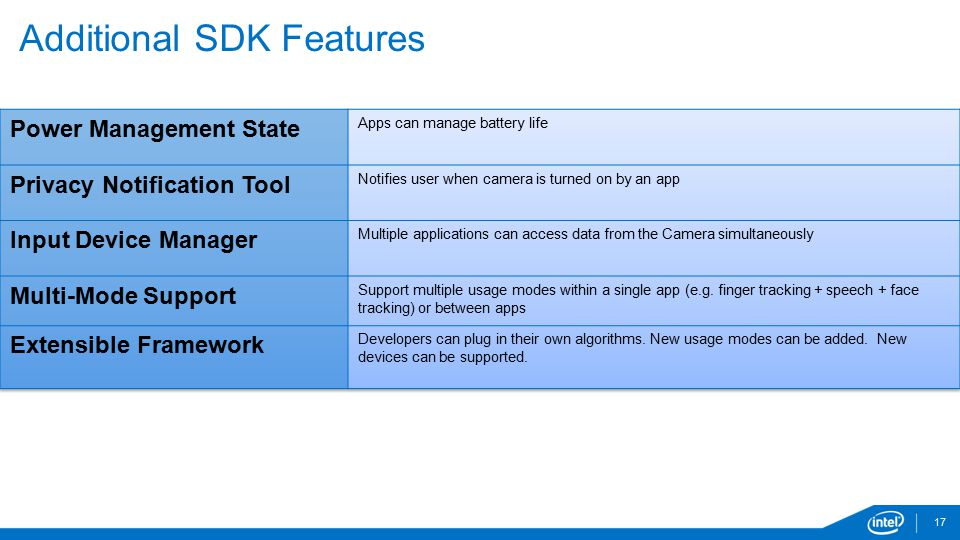 17 Additional SDK Features