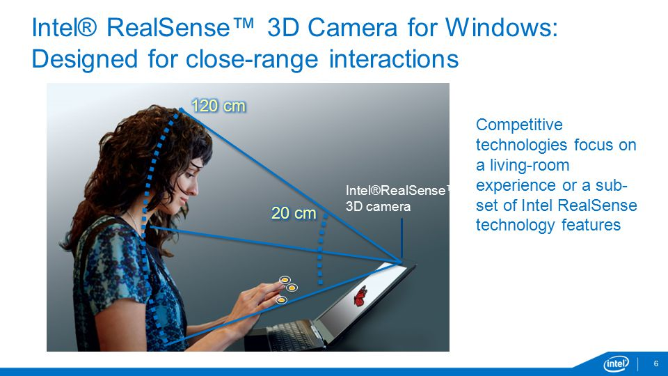 6 Intel® RealSense™ 3D Camera for Windows: Designed for close-range interactions Competitive technologies focus on a living-room experience or a sub- set of Intel RealSense technology features Intel®RealSense™ 3D camera