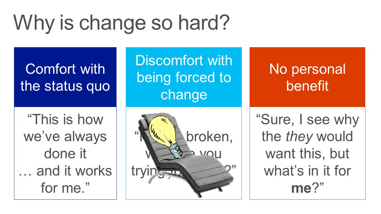 "Comfort with the status quo ""This is how we've always done it … and it works for me."" Discomfort with being forced to change ""I'm not broken, why are"