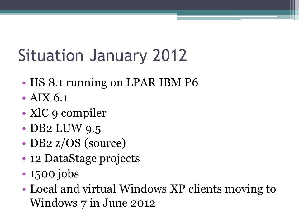 Things changed DB2 z/OS.Bind error.