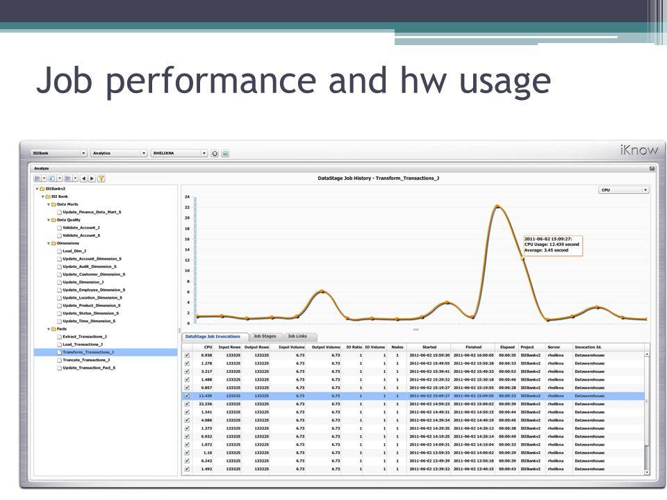Job performance and hw usage
