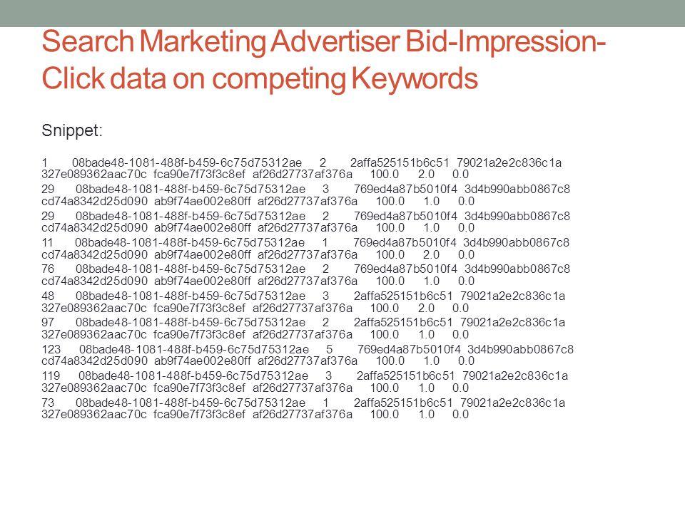 Search Marketing Advertiser Bid-Impression- Click data on competing Keywords Snippet: 1 08bade48-1081-488f-b459-6c75d75312ae 2 2affa525151b6c51 79021a2e2c836c1a 327e089362aac70c fca90e7f73f3c8ef af26d27737af376a 100.0 2.0 0.0 29 08bade48-1081-488f-b459-6c75d75312ae 3 769ed4a87b5010f4 3d4b990abb0867c8 cd74a8342d25d090 ab9f74ae002e80ff af26d27737af376a 100.0 1.0 0.0 29 08bade48-1081-488f-b459-6c75d75312ae 2 769ed4a87b5010f4 3d4b990abb0867c8 cd74a8342d25d090 ab9f74ae002e80ff af26d27737af376a 100.0 1.0 0.0 11 08bade48-1081-488f-b459-6c75d75312ae 1 769ed4a87b5010f4 3d4b990abb0867c8 cd74a8342d25d090 ab9f74ae002e80ff af26d27737af376a 100.0 2.0 0.0 76 08bade48-1081-488f-b459-6c75d75312ae 2 769ed4a87b5010f4 3d4b990abb0867c8 cd74a8342d25d090 ab9f74ae002e80ff af26d27737af376a 100.0 1.0 0.0 48 08bade48-1081-488f-b459-6c75d75312ae 3 2affa525151b6c51 79021a2e2c836c1a 327e089362aac70c fca90e7f73f3c8ef af26d27737af376a 100.0 2.0 0.0 97 08bade48-1081-488f-b459-6c75d75312ae 2 2affa525151b6c51 79021a2e2c836c1a 327e089362aac70c fca90e7f73f3c8ef af26d27737af376a 100.0 1.0 0.0 123 08bade48-1081-488f-b459-6c75d75312ae 5 769ed4a87b5010f4 3d4b990abb0867c8 cd74a8342d25d090 ab9f74ae002e80ff af26d27737af376a 100.0 1.0 0.0 119 08bade48-1081-488f-b459-6c75d75312ae 3 2affa525151b6c51 79021a2e2c836c1a 327e089362aac70c fca90e7f73f3c8ef af26d27737af376a 100.0 1.0 0.0 73 08bade48-1081-488f-b459-6c75d75312ae 1 2affa525151b6c51 79021a2e2c836c1a 327e089362aac70c fca90e7f73f3c8ef af26d27737af376a 100.0 1.0 0.0