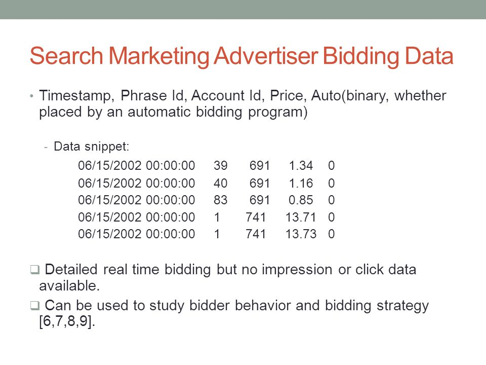 Search Marketing Advertiser Bidding Data Timestamp, Phrase Id, Account Id, Price, Auto(binary, whether placed by an automatic bidding program) - Data