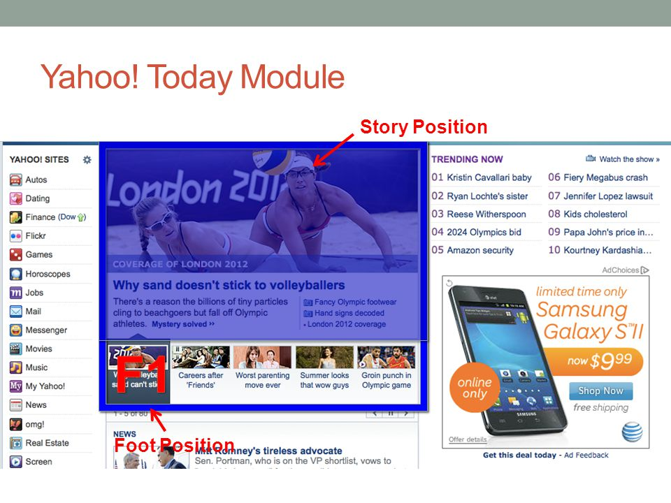 Yahoo! Today Module Foot Position Story Position
