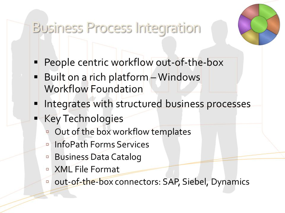 Business Process Integration  People centric workflow out-of-the-box  Built on a rich platform – Windows Workflow Foundation  Integrates with struc