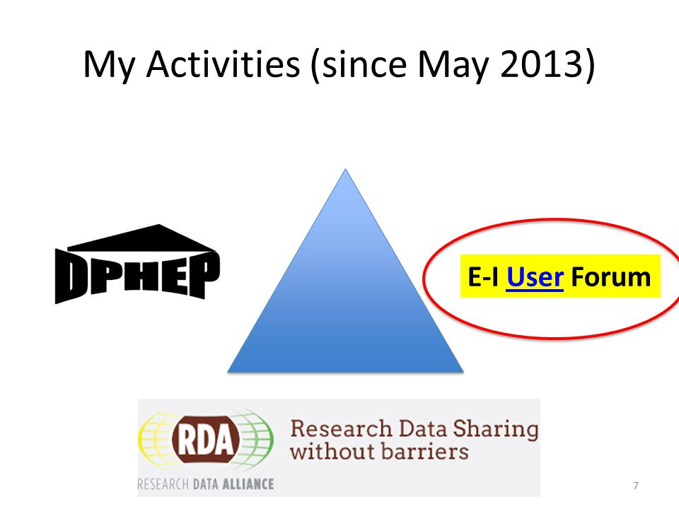 My Activities (since May 2013) 7 E-I User ForumUser