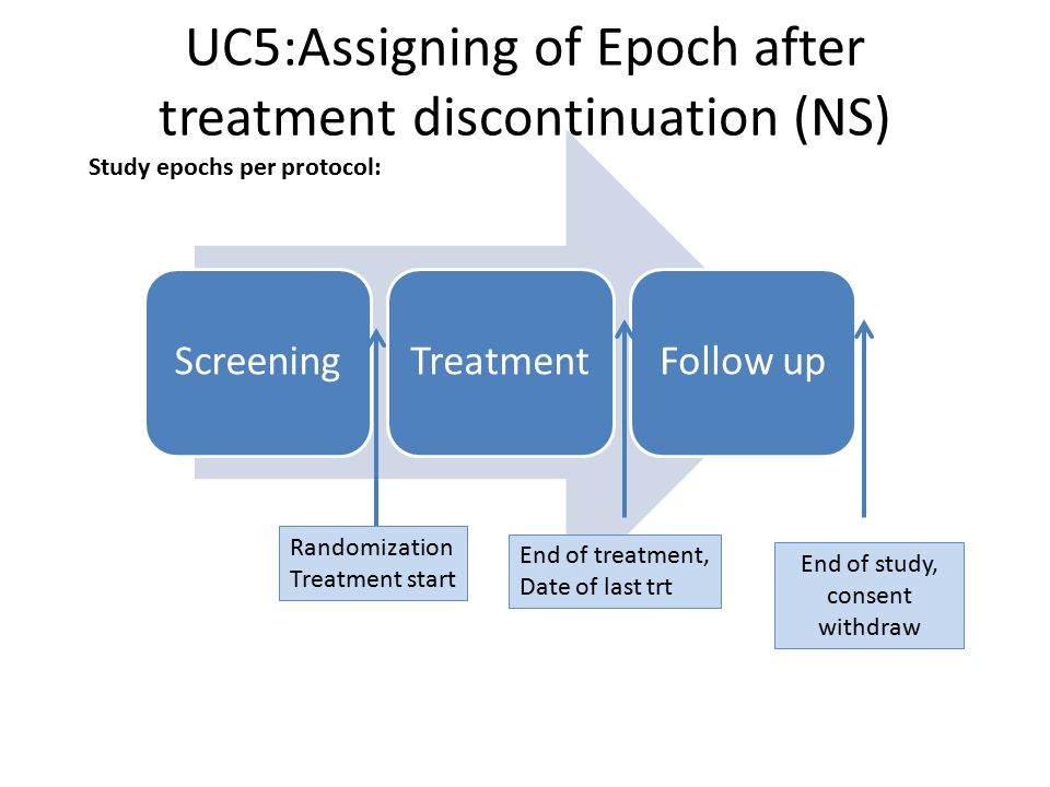 UC5:Assigning of Epoch after treatment discontinuation (NS) Study epochs per protocol: ScreeningTreatmentFollow up Randomization Treatment start End o