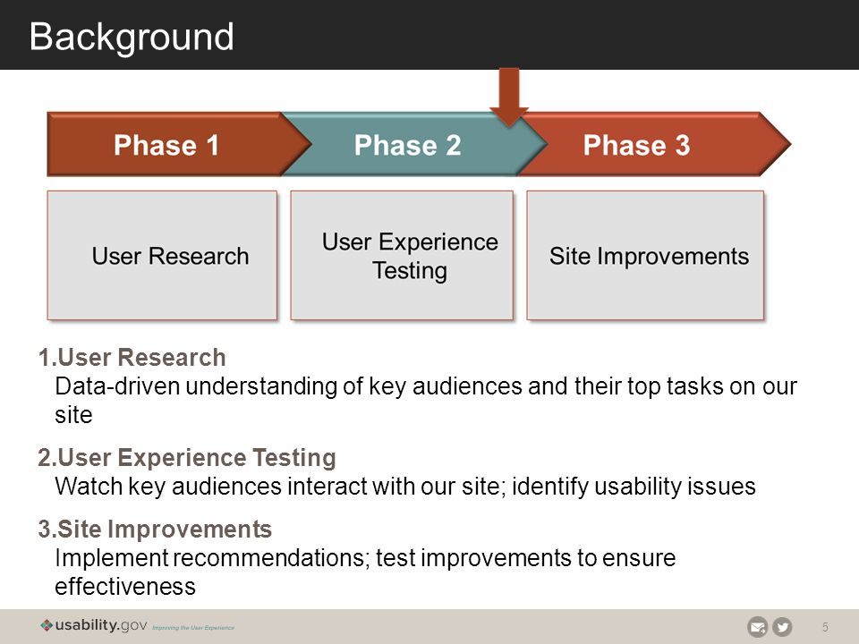 6 Background [Briefly review the data sources you examined to complete your user research and explain how the user research informed your study design]
