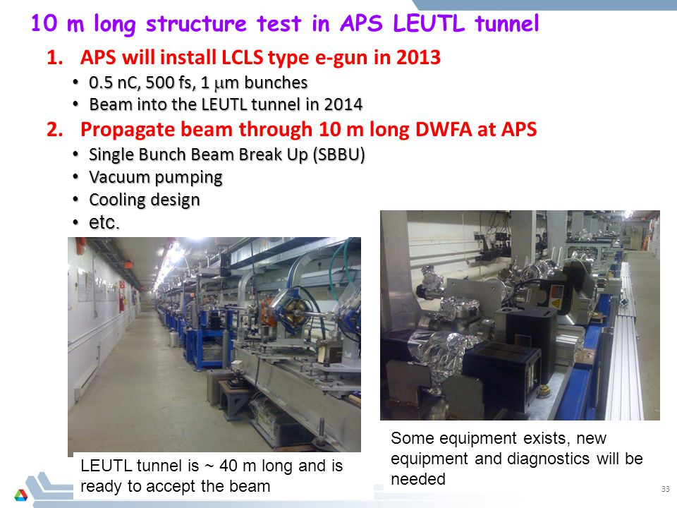 10 m long structure test in APS LEUTL tunnel 1.APS will install LCLS type e-gun in 2013 0.5 nC, 500 fs, 1  m bunches 0.5 nC, 500 fs, 1  m bunches Beam into the LEUTL tunnel in 2014 Beam into the LEUTL tunnel in 2014 2.Propagate beam through 10 m long DWFA at APS Single Bunch Beam Break Up (SBBU) Single Bunch Beam Break Up (SBBU) Vacuum pumping Vacuum pumping Cooling design Cooling design etc.etc.