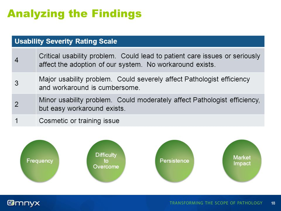 Analyzing the Findings 18 Usability Severity Rating Scale 4 Critical usability problem. Could lead to patient care issues or seriously affect the adop