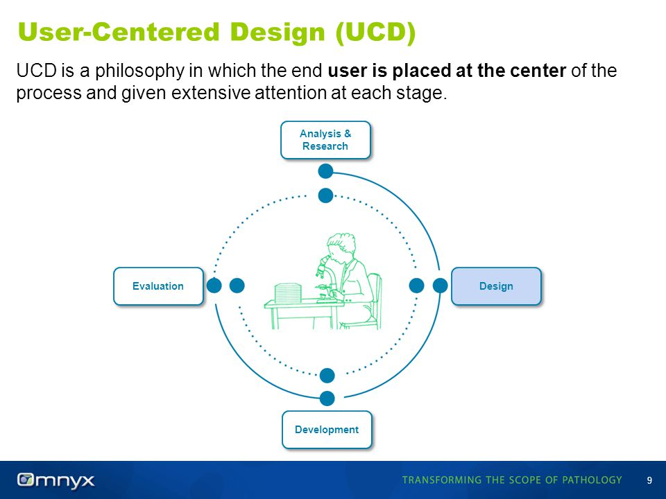 User-Centered Design (UCD) 9 UCD is a philosophy in which the end user is placed at the center of the process and given extensive attention at each st