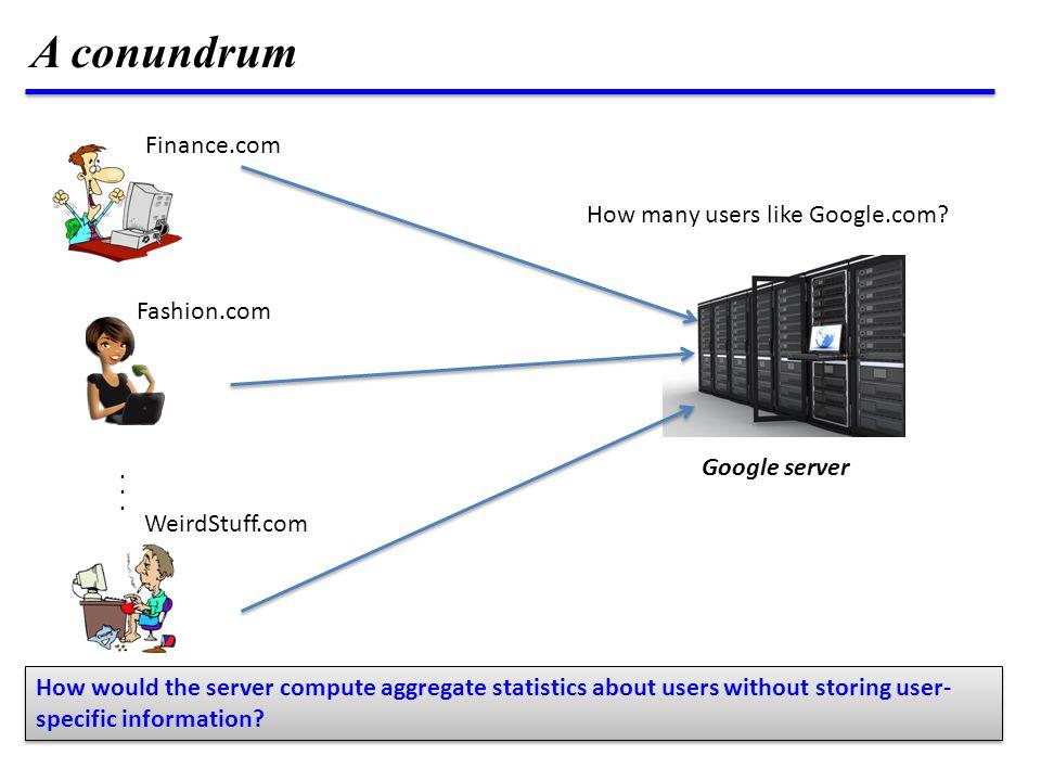 Finance.com Fashion.com WeirdStuff.com How many users like Google.com ......