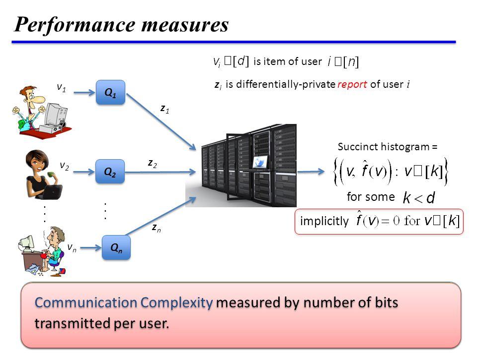 Error is measured by the worst-case estimation error: Performance measures v1v1......