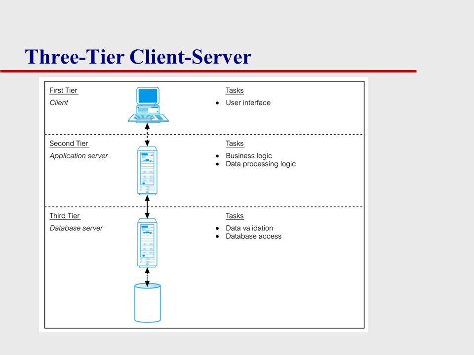 Three-Tier Client-Server