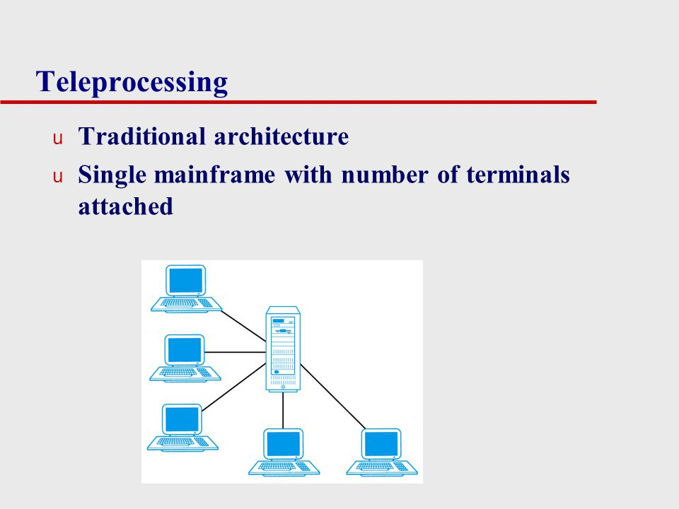 Teleprocessing u Traditional architecture u Single mainframe with number of terminals attached