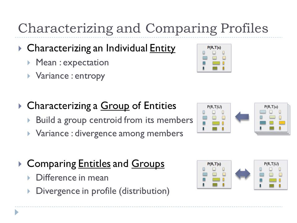  Characterizing an Individual Entity  Mean : expectation  Variance : entropy  Characterizing a Group of Entities  Build a group centroid from its members  Variance : divergence among members  Comparing Entitles and Groups  Difference in mean  Divergence in profile (distribution) Characterizing and Comparing Profiles