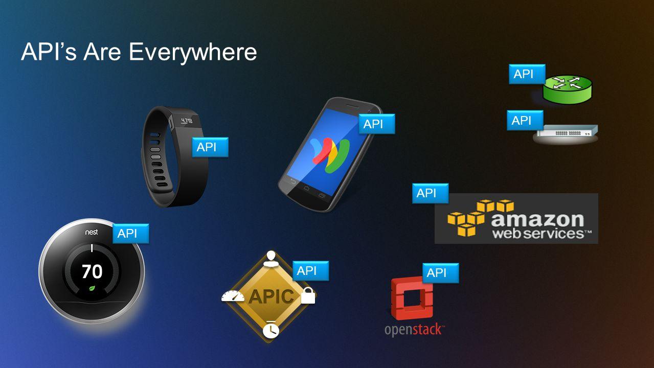 API's Are Everywhere API