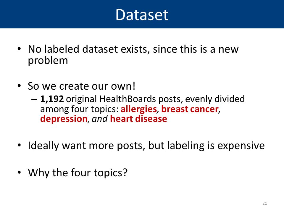 Dataset No labeled dataset exists, since this is a new problem So we create our own! – 1,192 original HealthBoards posts, evenly divided among four to