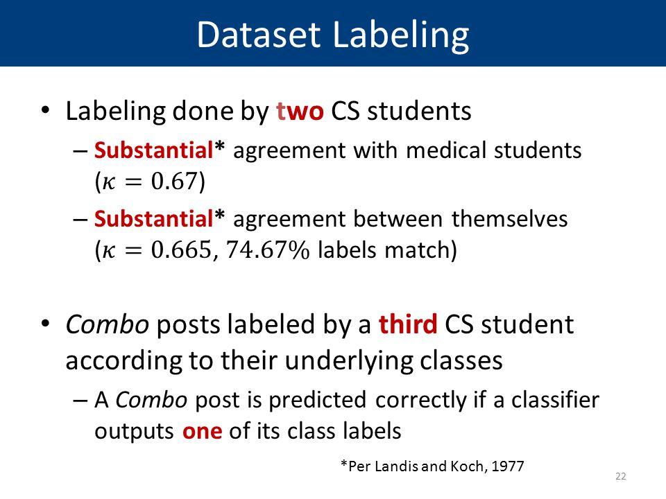 Dataset Labeling 22 *Per Landis and Koch, 1977
