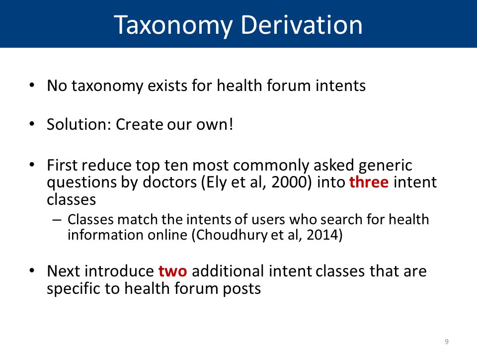 Taxonomy Derivation No taxonomy exists for health forum intents Solution: Create our own! First reduce top ten most commonly asked generic questions b