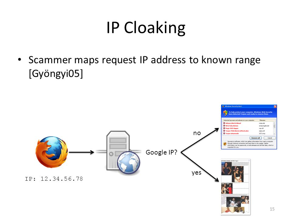 IP Cloaking Scammer maps request IP address to known range [Gyöngyi05] 15 Google IP.