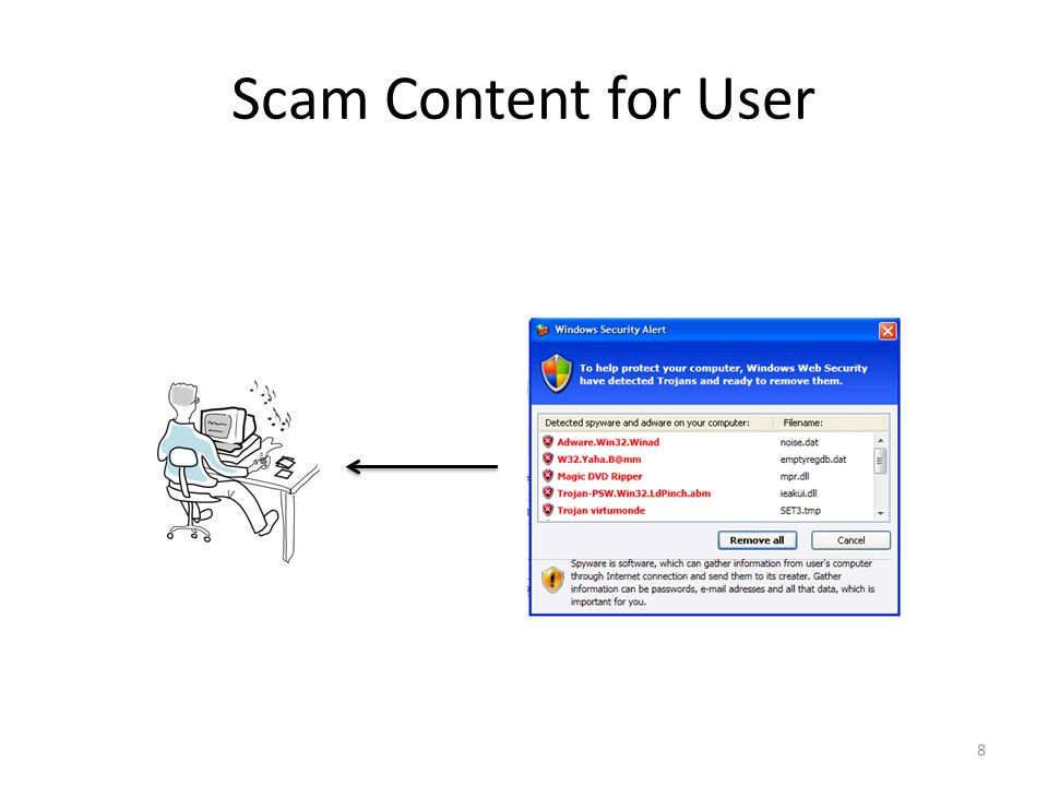 Scam Content for User 8