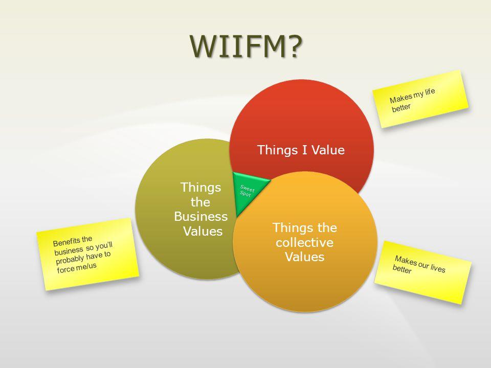 WIIFM.