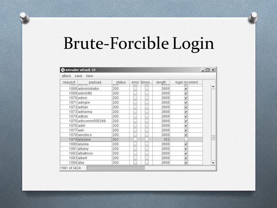 Brute-Forcible Login