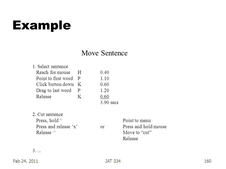 Feb 24, 2011IAT 334160 Example 1. Select sentence Reach for mouseH0.40 Point to first wordP1.10 Click button downK0.60 Drag to last wordP1.20 ReleaseK