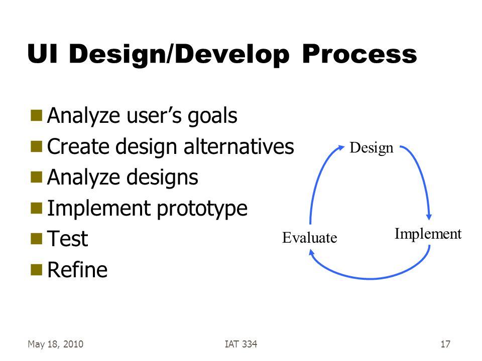 May 18, 2010IAT 33417 UI Design/Develop Process  Analyze user's goals  Create design alternatives  Analyze designs  Implement prototype  Test  R