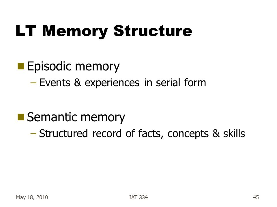 May 18, 2010IAT 33445 LT Memory Structure  Episodic memory –Events & experiences in serial form  Semantic memory –Structured record of facts, concep