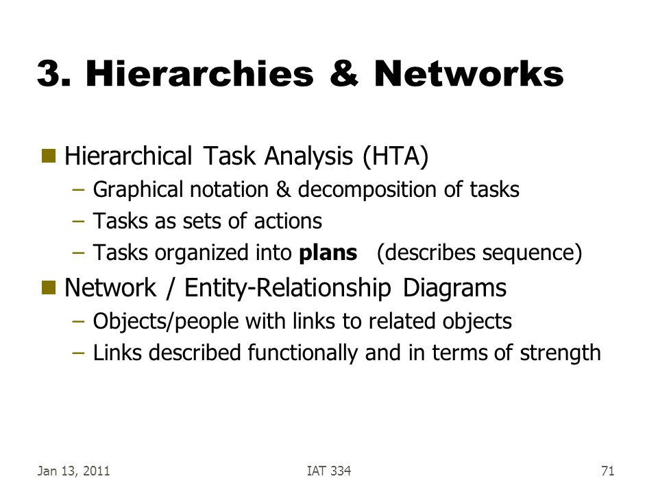 3. Hierarchies & Networks  Hierarchical Task Analysis (HTA) –Graphical notation & decomposition of tasks –Tasks as sets of actions –Tasks organized i
