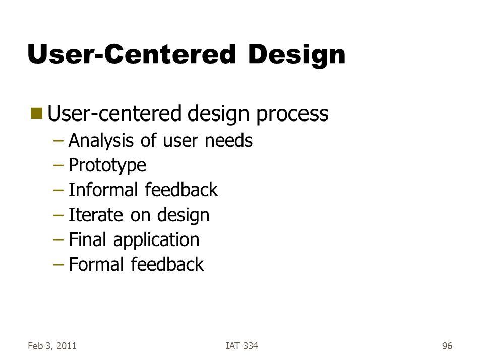Feb 3, 2011IAT 33496 User-Centered Design  User-centered design process –Analysis of user needs –Prototype –Informal feedback –Iterate on design –Fin