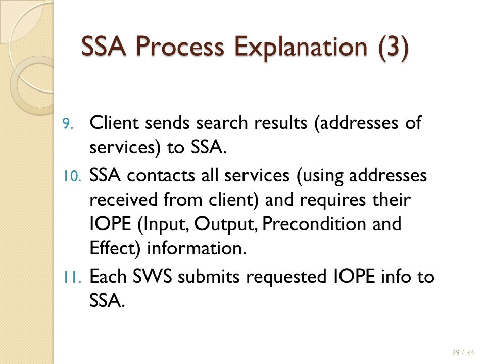 SSA Process Explanation (3) 9.Client sends search results (addresses of services) to SSA.