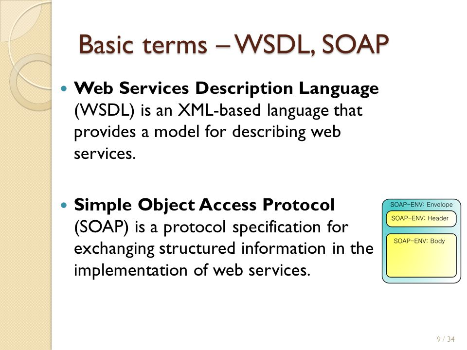 Basic terms – WSDL, SOAP Web Services Description Language (WSDL) is an XML-based language that provides a model for describing web services.