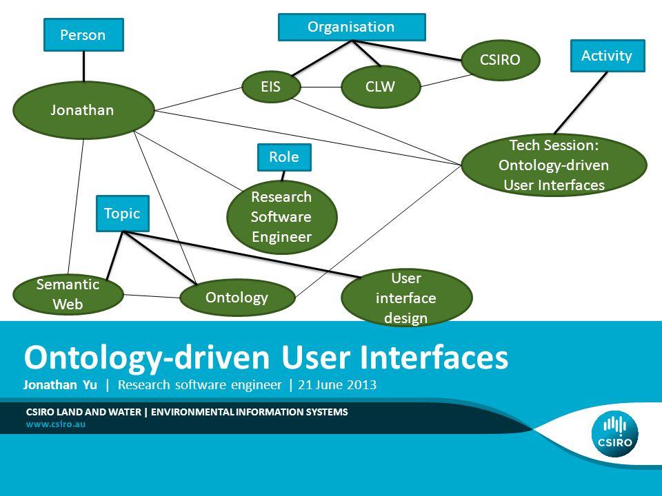 Ontology-driven User Interfaces CSIRO LAND AND WATER | ENVIRONMENTAL INFORMATION SYSTEMS Jonathan Yu | Research software engineer | 21 June 2013 Jonat